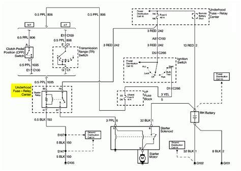 96 gmc suburban c1500 fuse box 96 ford contour fuse box wiring diagram elsalvadorla 96 silverado fuel wiring diagram get free image about wiring diagram