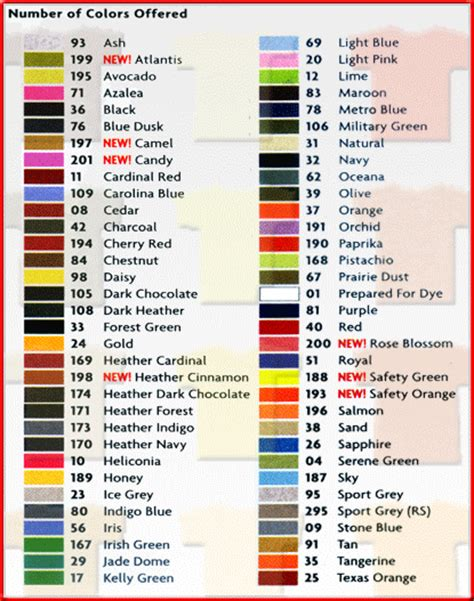 computer color codes chart