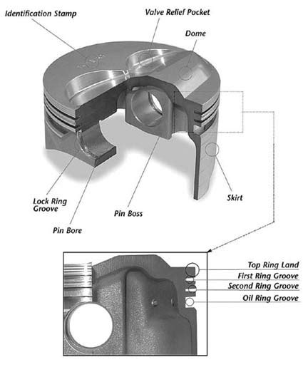 Piston Forged Brt54 5 Mm Pin 13 custom chrome cast piston install direction v