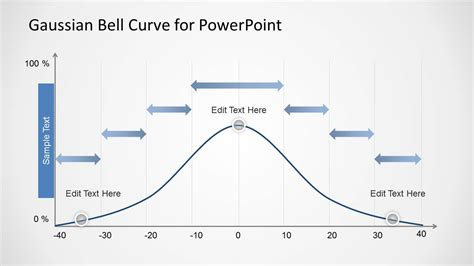 bell curve powerpoint template gaussian bell curve template for powerpoint with arrows
