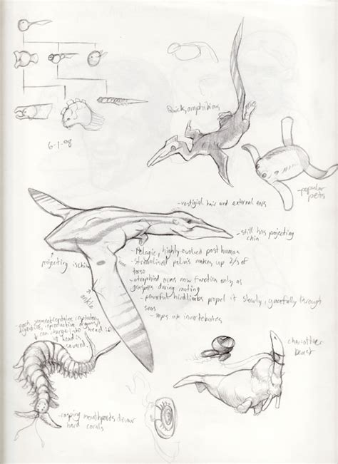 sketchbook meaning sketches by m0ai on deviantart