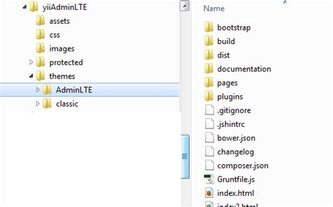 yii layout file install admin lte pada yii kopi paste