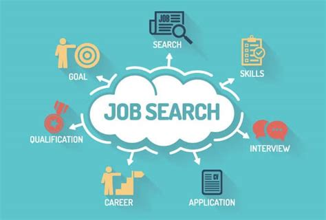 Search Dob Free Conquering Your Search With Help From Careerplace