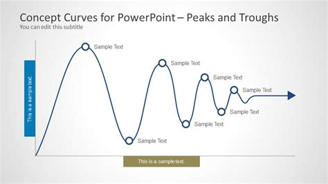 peaks and trough curves for powerpoint slidemodel