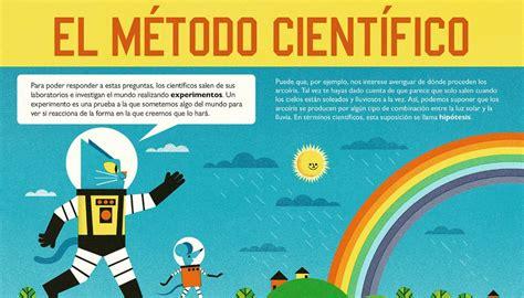 la aventura atmica del la aventura at 211 mica del profesor astrocat por dominic