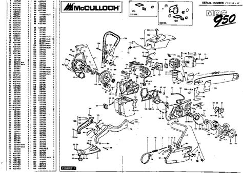 stihl 039 chainsaw parts diagram stihl 036 chainsaw parts diagram 026 what is the unit for