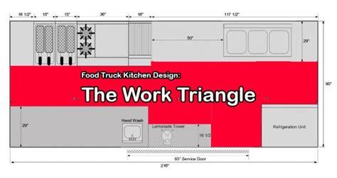 kitchen design work triangle food truck kitchen design the work triangle mobile cuisine