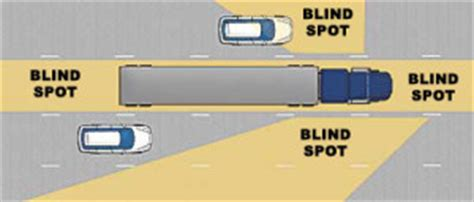 Truck Blind Spots how to avoid accidents when passing semi trucks