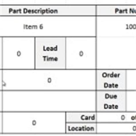 kanban card template free lean kanban flow pull articles exles