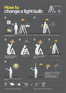 how to replace light bulbs how many itk s does it take to change a light bulb dml