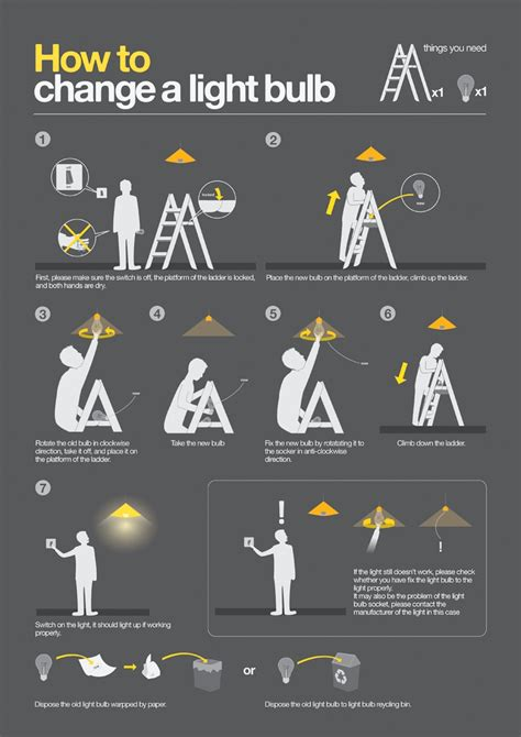 how to replace the light bulb in your climate controls youtube information instructional design chrispyinteractive