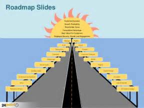 Business Road Map Templates by Roadmap Slides Powerpoint Business Templates