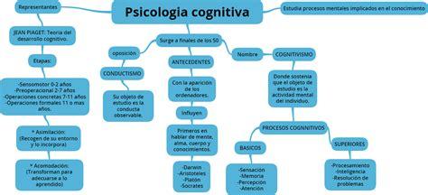 imagenes mentales psicologia cognitiva psicolog 237 a cognitiva