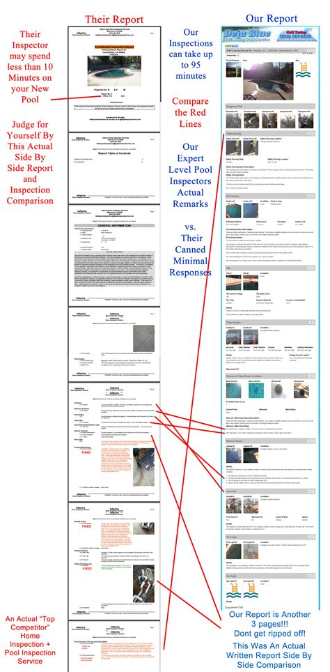 Our Report Vs Their Report Shocking Side By Side Swimming Pool Inspection Report Deja Blue Residential Pool Inspection Report Template
