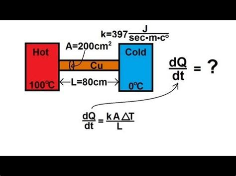 capacitor bank heat dissipation calculation heat dissipation