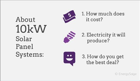 how much does a whole house solar system cost how much does a 10kw solar system cost in 2017 energysage