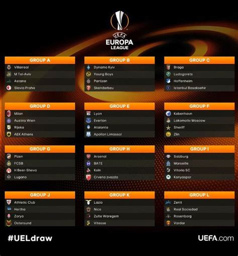 arsenal europa league draw europa league draw arsenal and everton face challenging