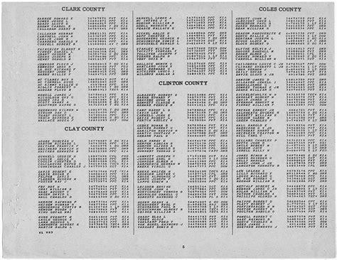 County Illinois Records Clay County Illinois Genealogy Census Vital Records