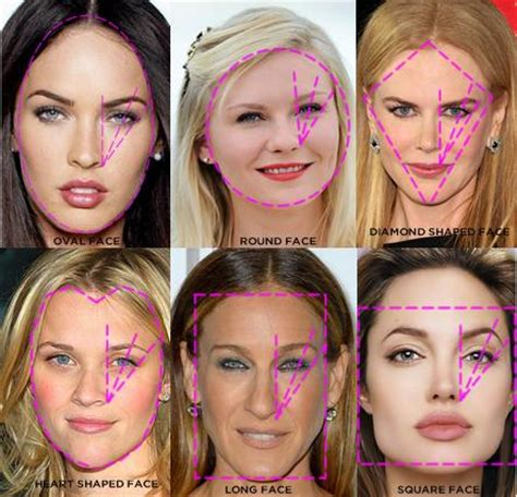 find the best eyebrow shape for your face shape magazine the perfect eyebrow shape for your faceshape just follow
