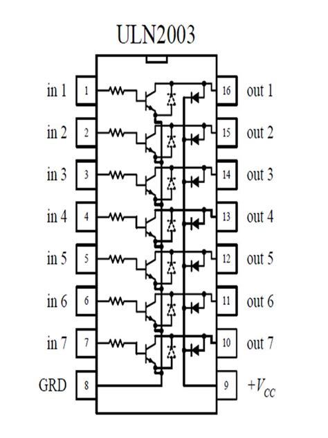 transistor uln2003a datasheet transistor uln2003an datasheet 28 images uln2003a darlington transistor not behaving as