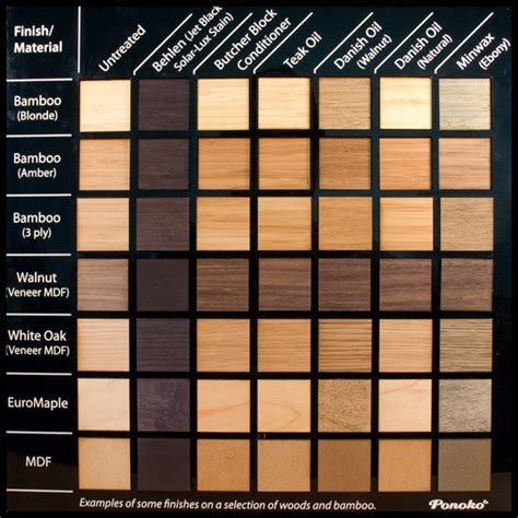 different color stains woodwork different wood stains pdf plans