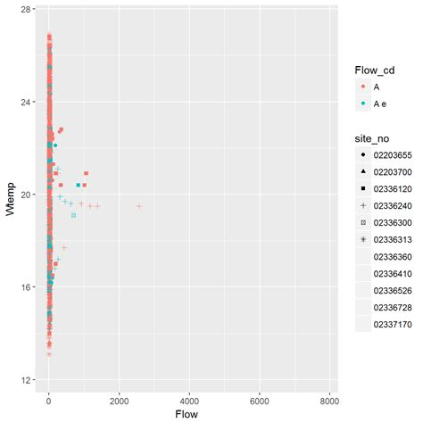 theme ggplot size h visualize plotting with ggplot2 r curriculum