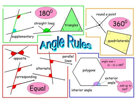 printable angles poster angle rules revision poster mathsdoctor pinterest