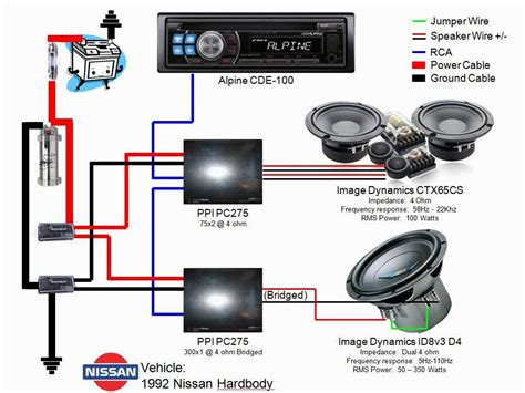 cool ideas wiring diagram for car audio system diagrams