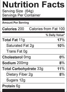 All quot sweet dash quot recipes include a nutrition facts sidebar
