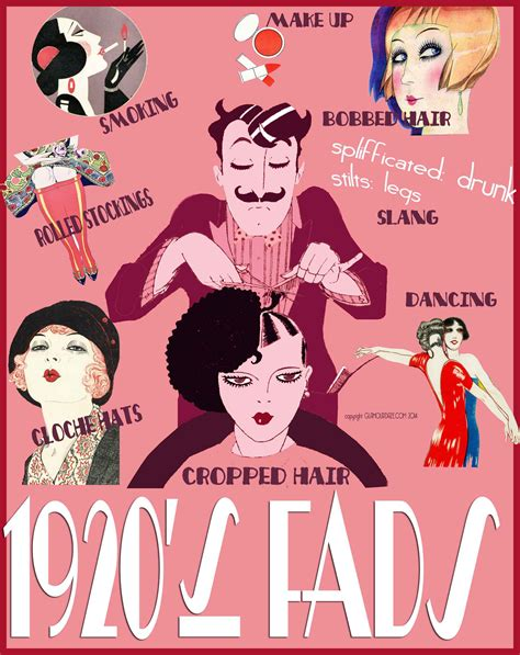 fads of 2014 history of womens fashion 1920 to 1929 glamourdaze