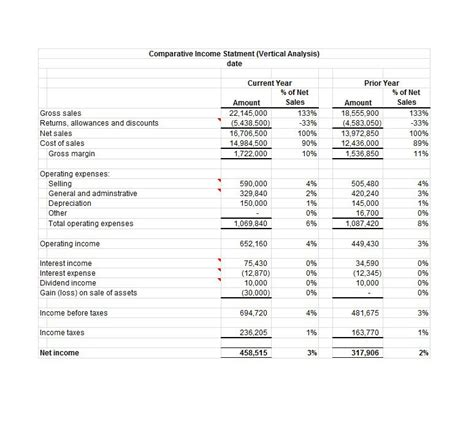 income statement layout financial statement analysis for