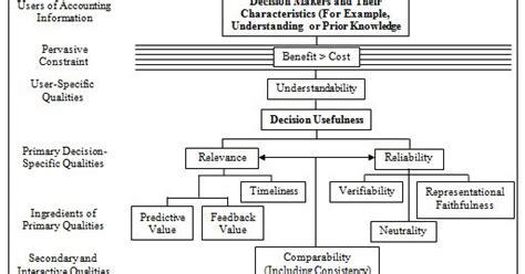 Buku Latihan Pengantar Akuntansi 1 teori soal latihan ujian akuntansi latihan mahira