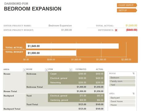 home renovation budget spreadsheet template home remodel budget template home remodel budget