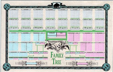 free printable family tree charts and forms 10 best images of free family tree forms free blank