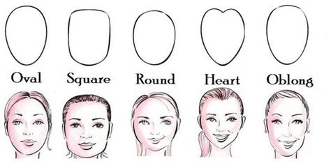 hairstyles based on the shape of head best hairstyles weave for every face shape