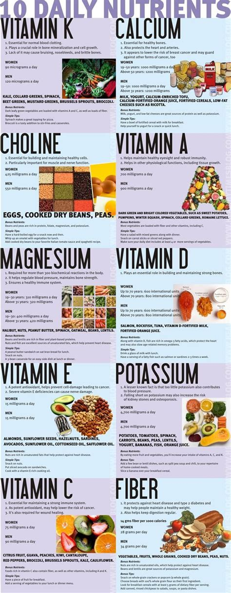 list of minerals foods and vitamins that inhibit 5ar 10 daily nutrients healthy food www medihoo com