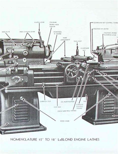 metal lathe diagram leblond 12 quot 14 quot 16 quot 18 quot engine metal lathe operator parts