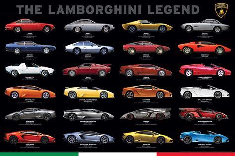 lamborghini the legend the lamborghini legend athena posters