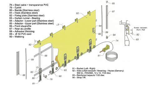 curtain parts автомобильная фурнитра алюминиевые двери алюминиевые