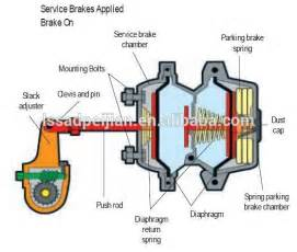 How Air Brake System Brake Cylinder Brake Chamber Brake Booster For Truck Parts