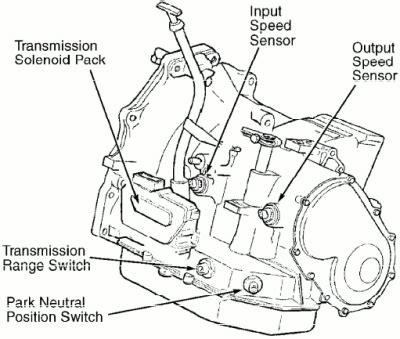 motor repair manual 2009 honda odyssey electronic valve timing 3rd gen 96 00 vehicle speed sensor location 1998 caravan dodgeforum com