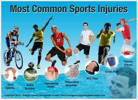 7 Common Style Related Injuries what are the most common injuries in different sports