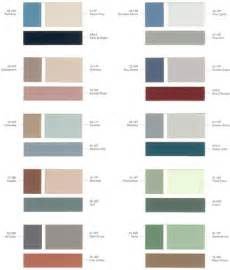 color palettes for home color palette coatings rhino shield of