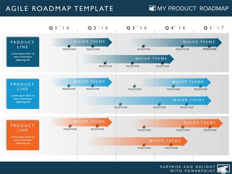 roadmap template powerpoint four phase agile product strategy timeline roadmapping