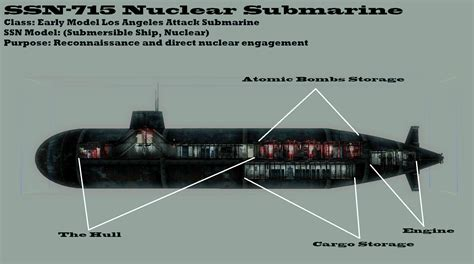 submarine house ssn 715 submarine player house at fallout3 nexus mods and community