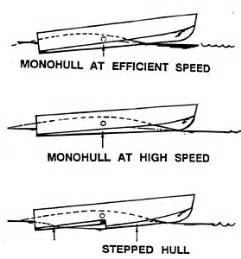 flat bottom boat porpoising speed boat developments from the past into the future