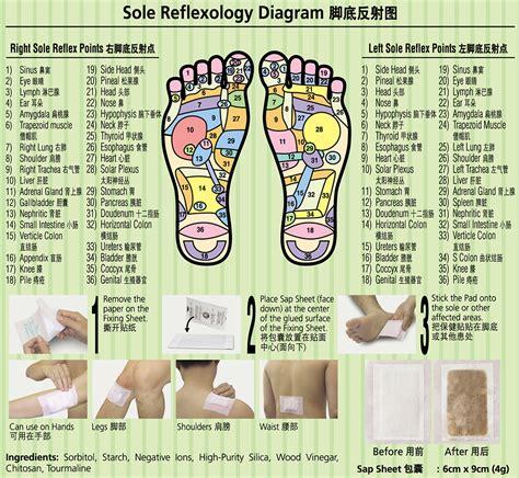 Detox Foot Patch Kinohimitsu by Kinohimitsu Foot Patch 10 S 10 S 11street Malaysia