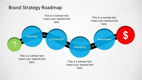 strategic roadmap template powerpoint brand strategy roadmap powerpoint template slidemodel
