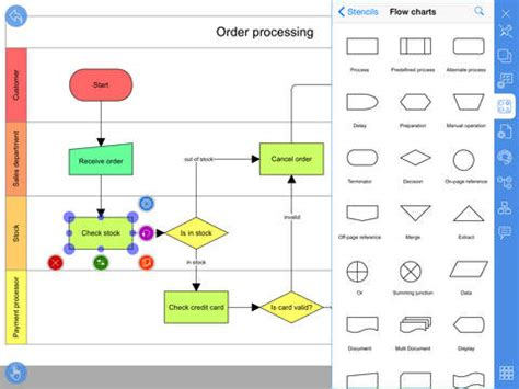 flowchart model diagram flow chart business process model workflow