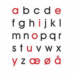 Wall Sticker alfabetet wallsticker minuskler grafisk marked
